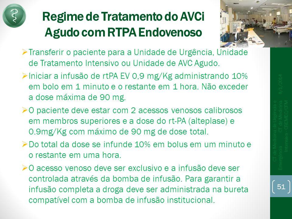 Regime de Tratamento do AVCi Agudo com RTPA Endovenoso