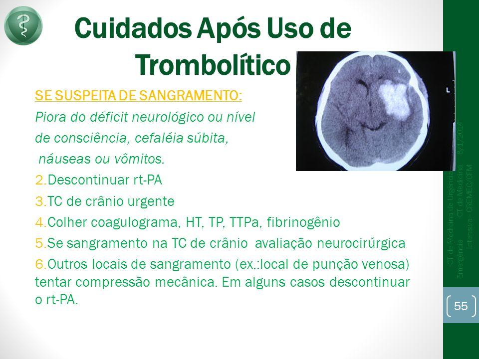 Cuidados Após Uso de Trombolítico