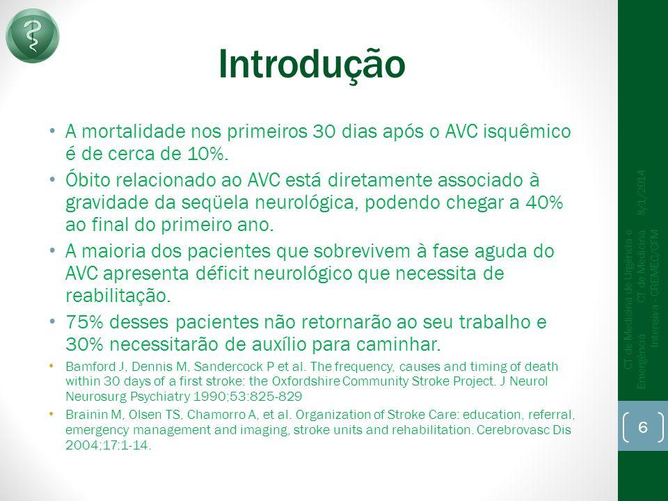 Introdução A mortalidade nos primeiros 30 dias após o AVC isquêmico é de cerca de 10%.