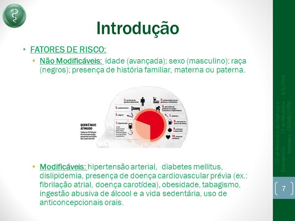 Introdução FATORES DE RISCO: