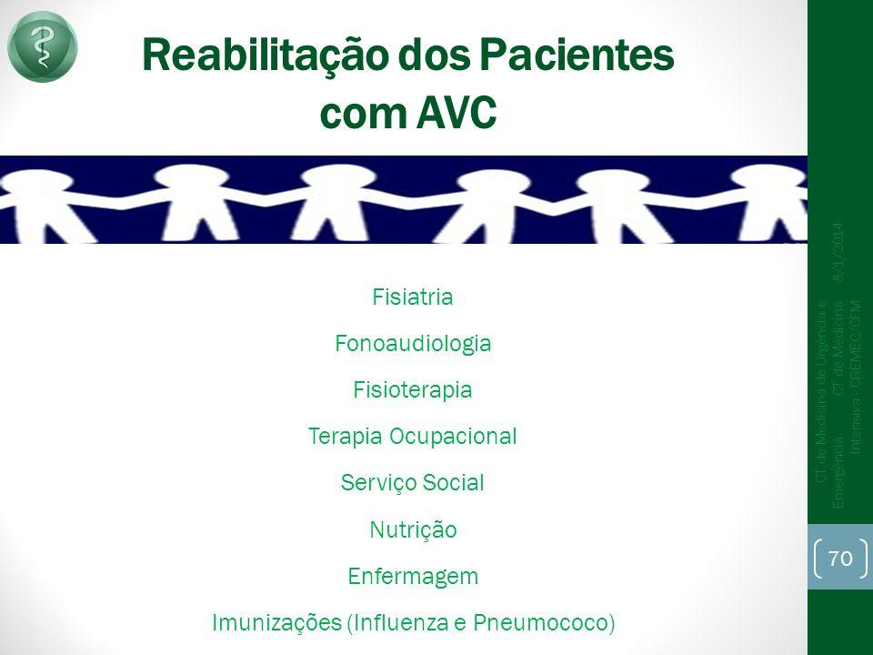 Reabilitação dos Pacientes com AVC