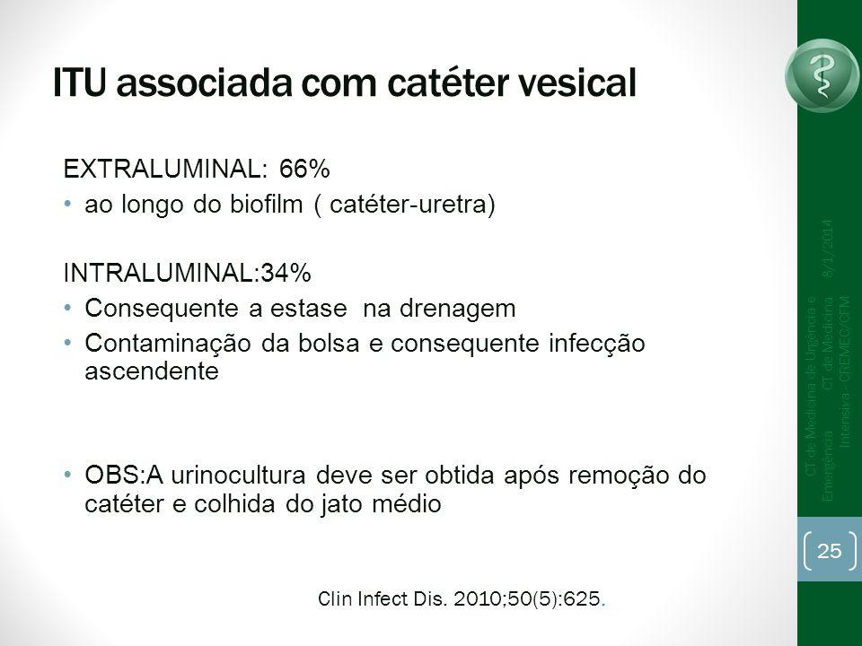 ITU associada com catéter vesical