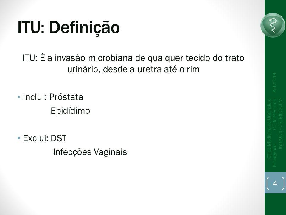 ITU: Definição ITU: É a invasão microbiana de qualquer tecido do trato urinário, desde a uretra até o rim.