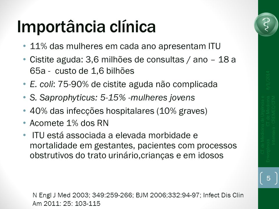 Importância clínica 11% das mulheres em cada ano apresentam ITU