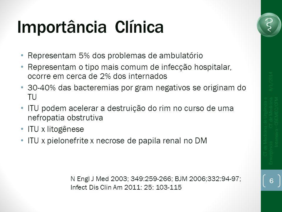 Importância Clínica Representam 5% dos problemas de ambulatório