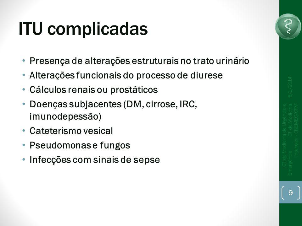 ITU complicadas Presença de alterações estruturais no trato urinário