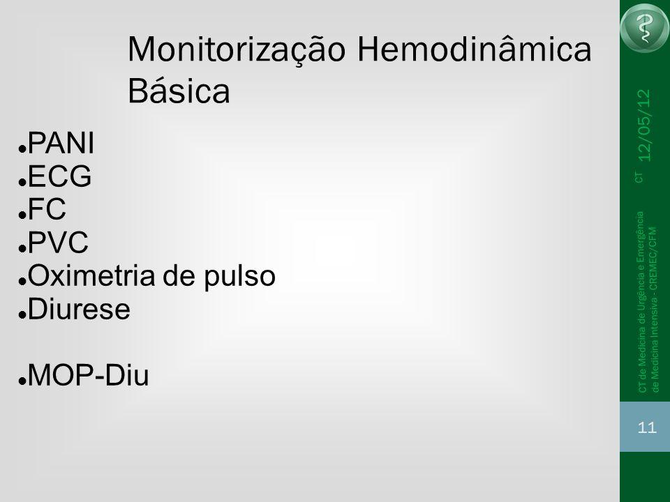 Monitorização Hemodinâmica Básica