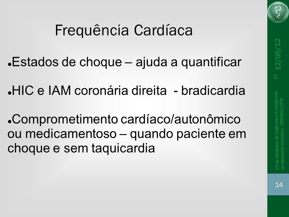 Frequência Cardíaca Estados de choque – ajuda a quantificar