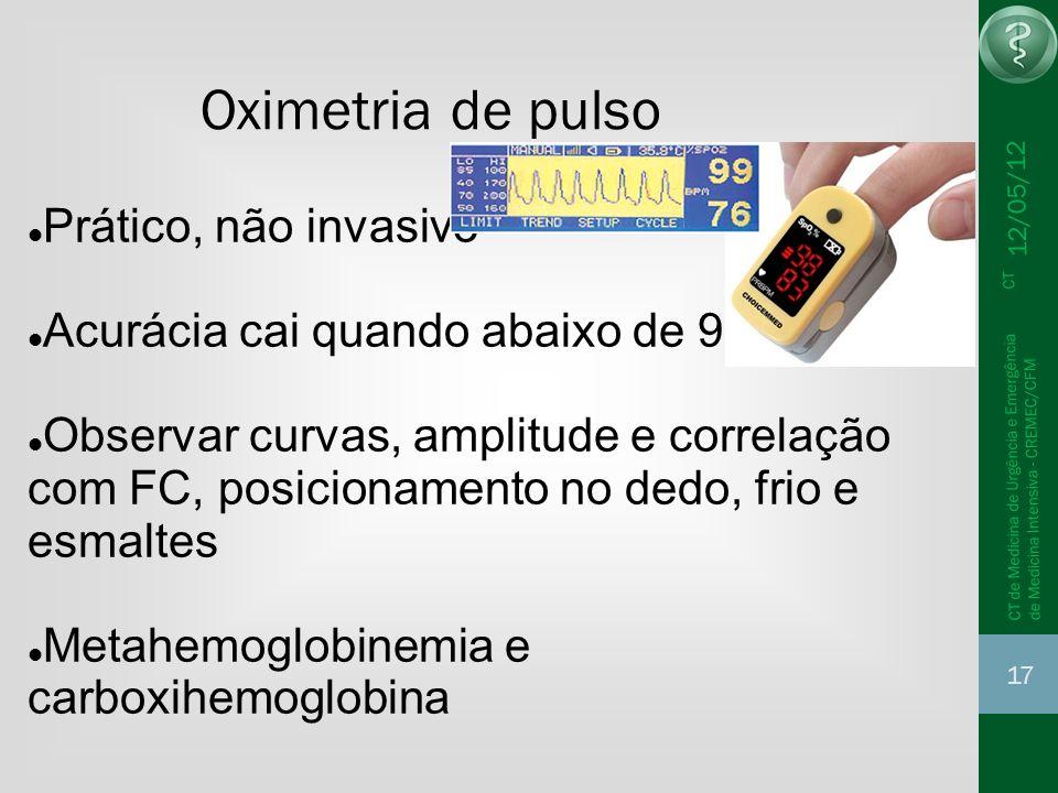 Oximetria de pulso Prático, não invasivo