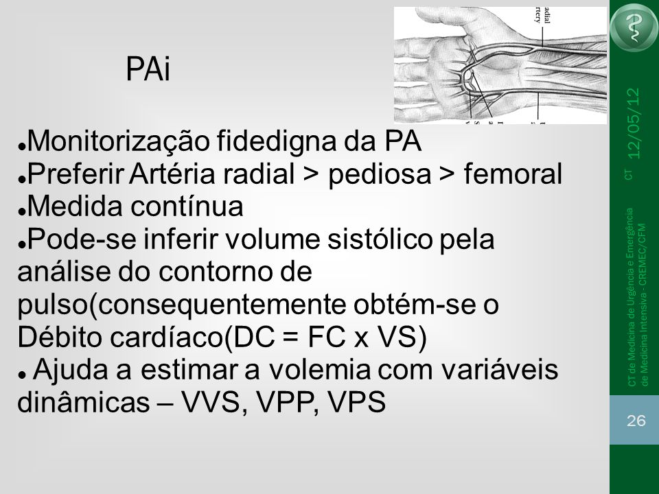 PAi Monitorização fidedigna da PA