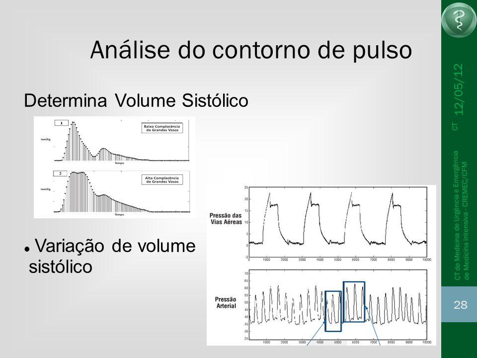 Análise do contorno de pulso