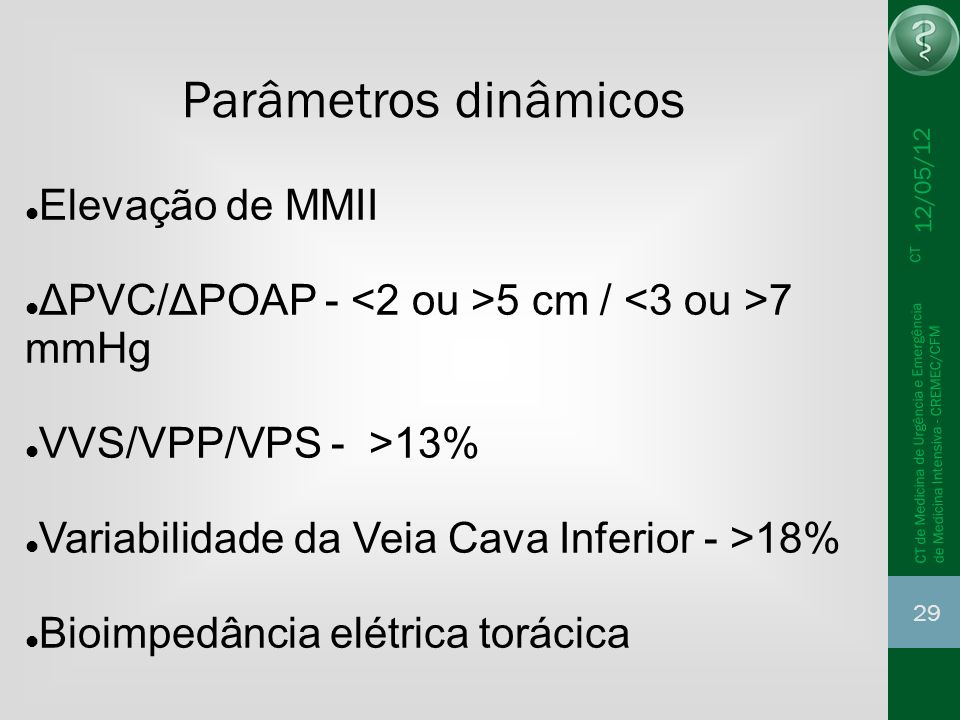 Parâmetros dinâmicos Elevação de MMII