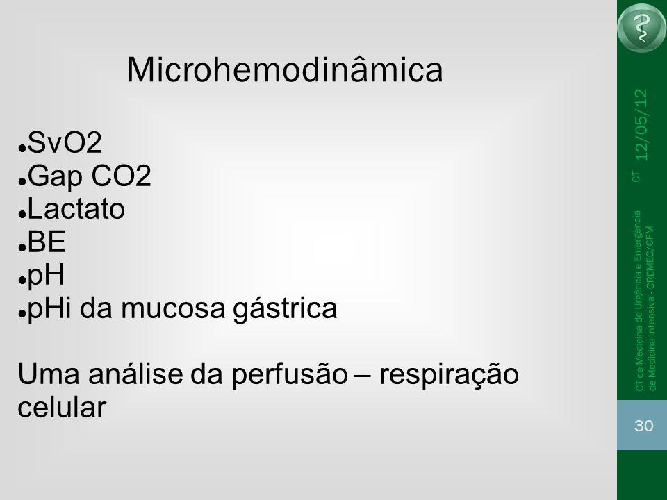 Microhemodinâmica SvO2 Gap CO2 Lactato BE pH pHi da mucosa gástrica