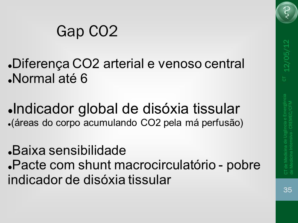Gap CO2 Indicador global de disóxia tissular