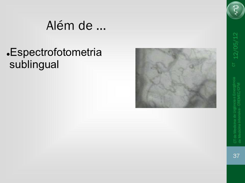 Além de … Espectrofotometria sublingual 12/05/12 37