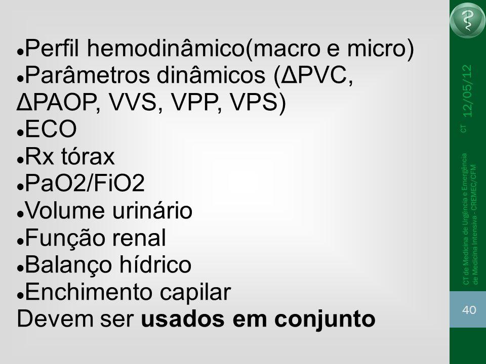 Perfil hemodinâmico(macro e micro)