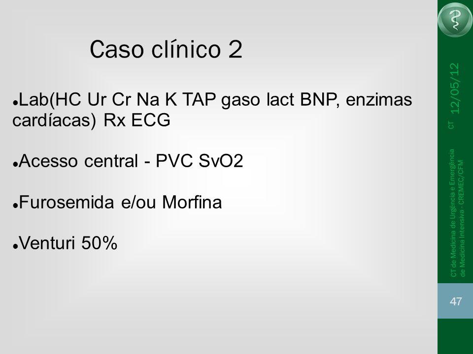 Caso clínico 212/05/12. Lab(HC Ur Cr Na K TAP gaso lact BNP, enzimas cardíacas) Rx ECG. Acesso central - PVC SvO2.
