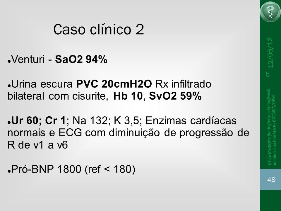 Caso clínico 2 Venturi - SaO2 94%