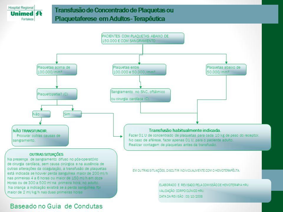 Transfusão de Concentrado de Plaquetas ou Plaquetaferese em Adultos - Terapêutica
