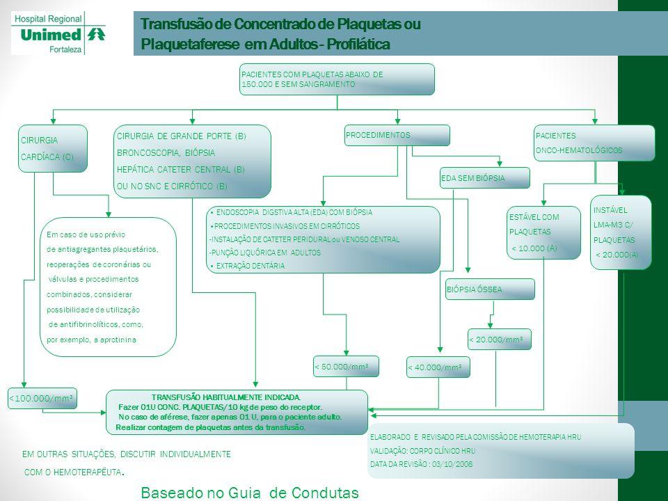 Transfusão de Concentrado de Plaquetas ou Plaquetaferese em Adultos - Profilática