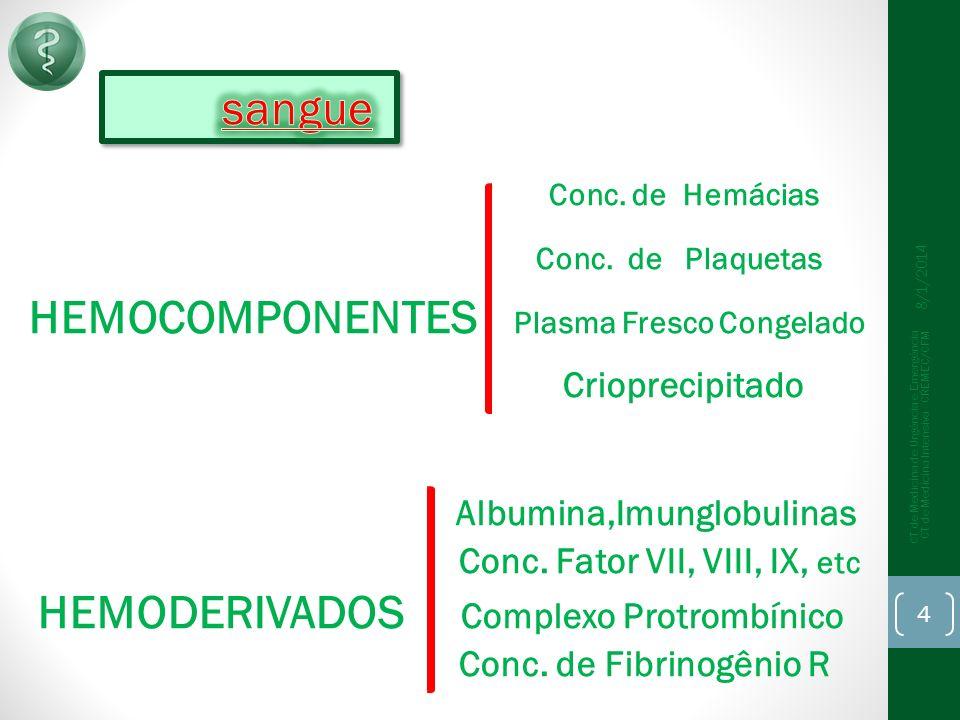 Albumina,Imunglobulinas