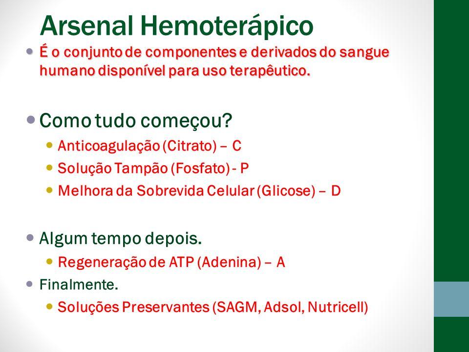 Arsenal Hemoterápico Como tudo começou Algum tempo depois.
