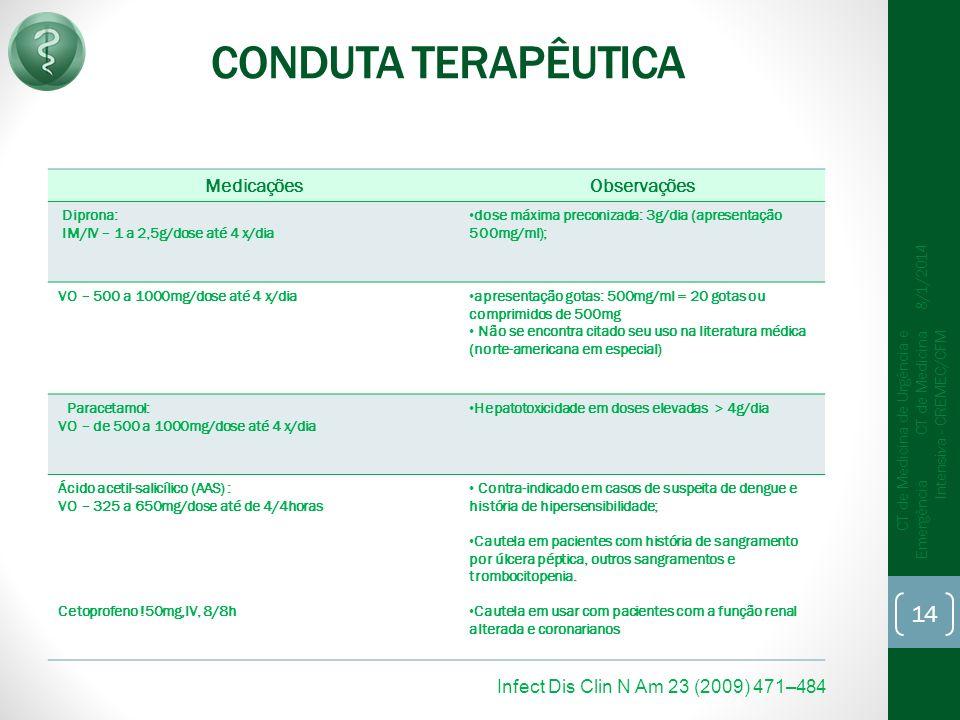 CONDUTA TERAPÊUTICA Medicações Observações