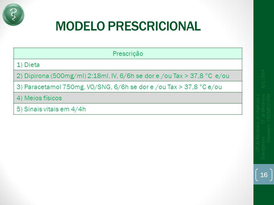 MODELO PRESCRICIONAL Prescrição 1) Dieta