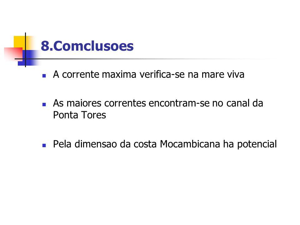 8.Comclusoes A corrente maxima verifica-se na mare viva
