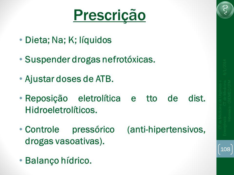 Prescrição Dieta; Na; K; líquidos Suspender drogas nefrotóxicas.
