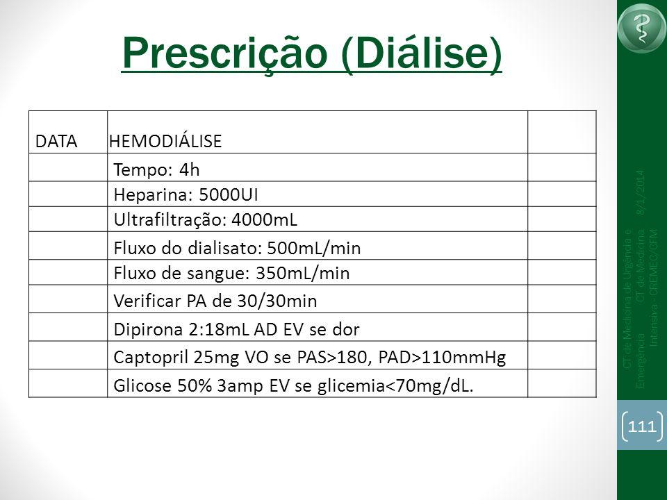 Prescrição (Diálise) DATA HEMODIÁLISE Tempo: 4h Heparina: 5000UI