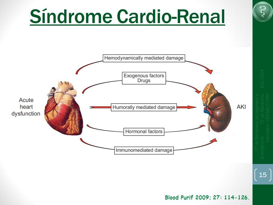 Síndrome Cardio-Renal