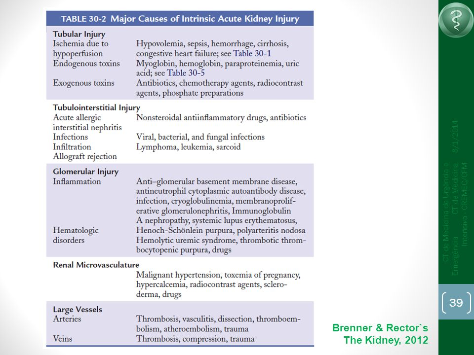 Brenner & Rector`s The Kidney, 2012 25/03/2017