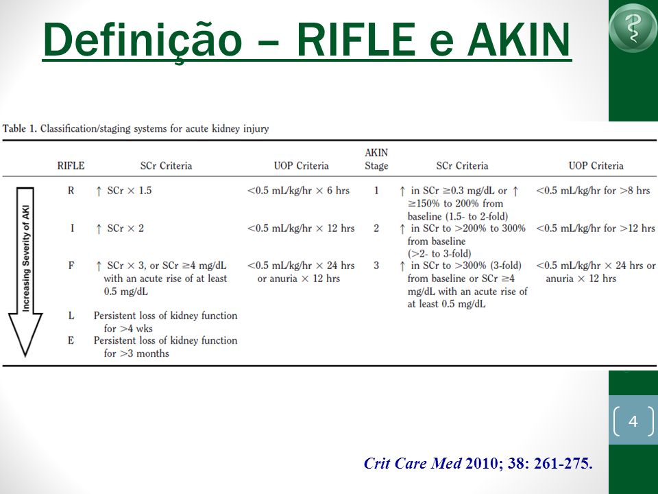 Definição – RIFLE e AKIN