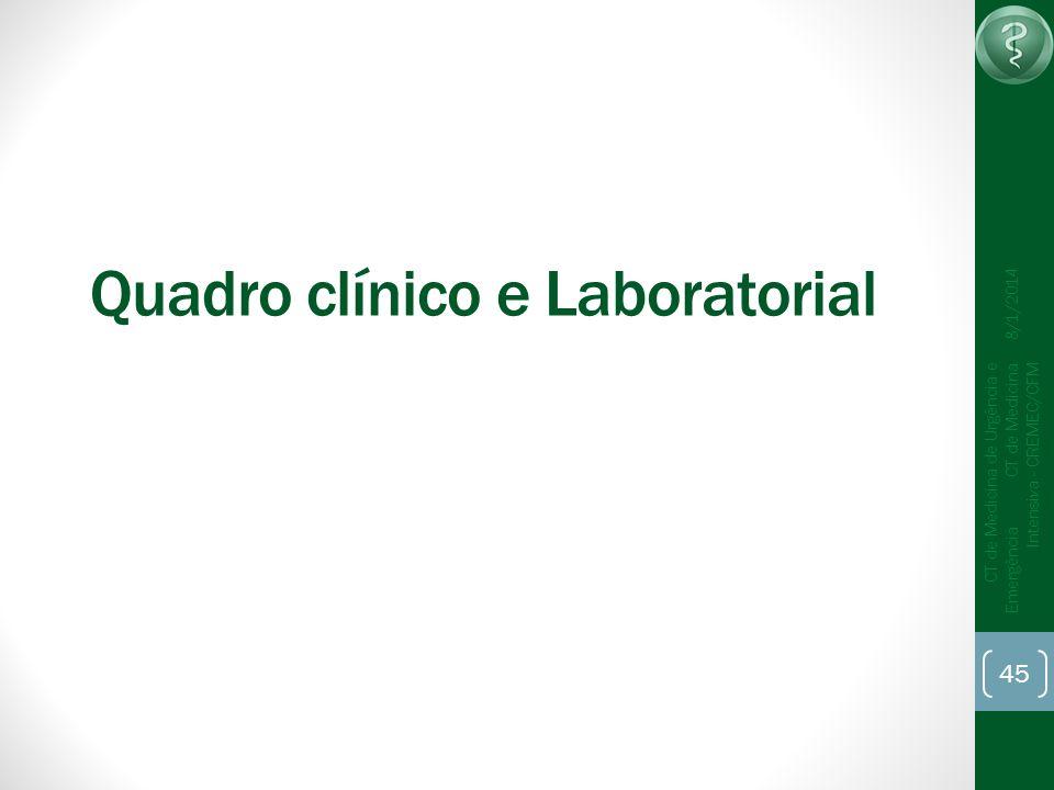 Quadro clínico e Laboratorial