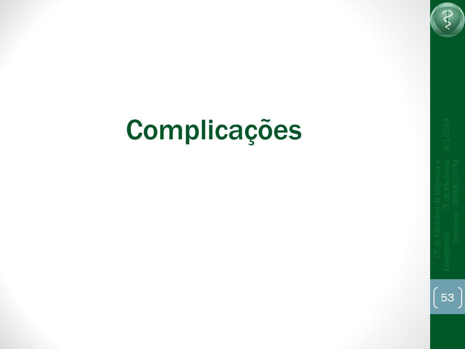 25/03/2017Complicações.