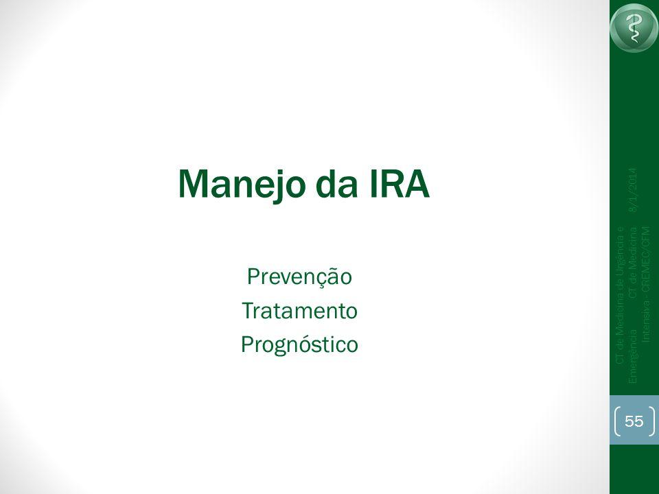 Manejo da IRA Prevenção Tratamento Prognóstico 25/03/2017