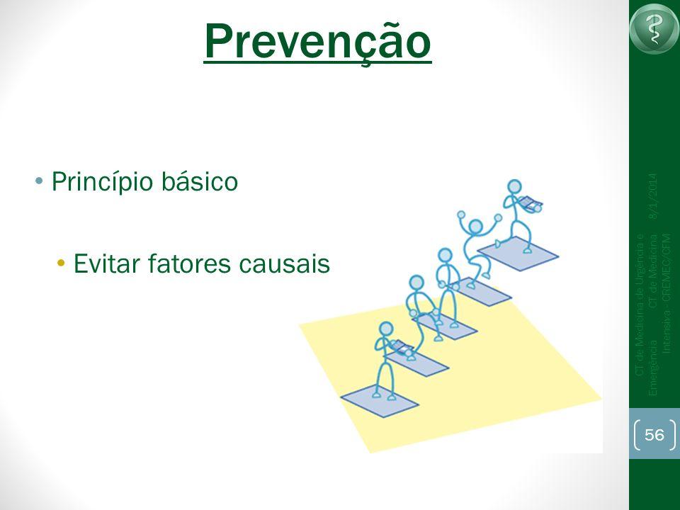 Prevenção Princípio básico Evitar fatores causais 25/03/2017