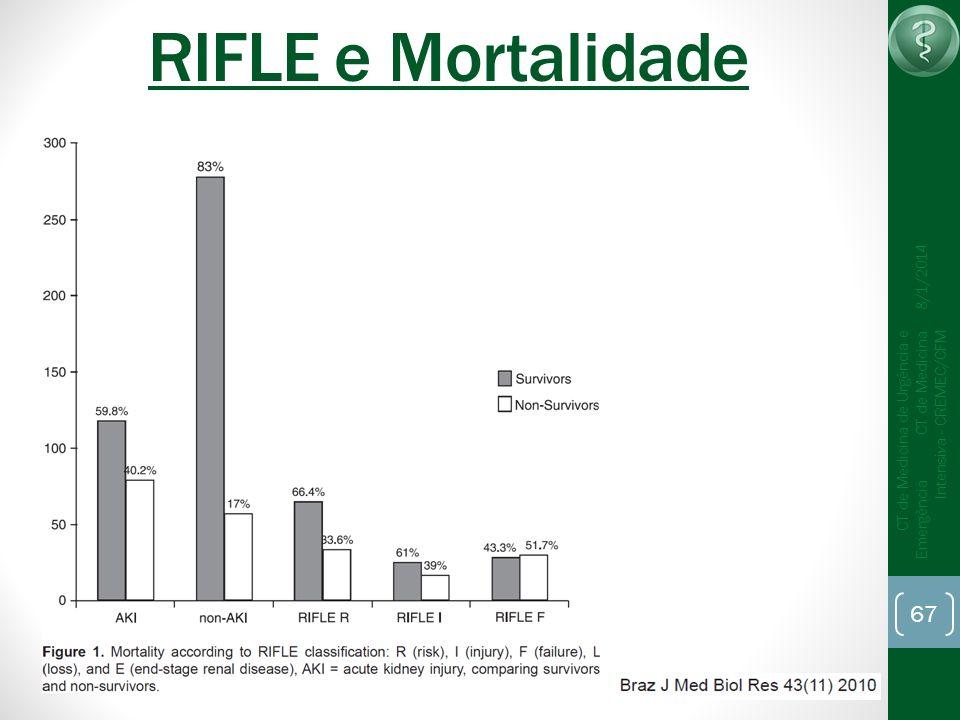 RIFLE e Mortalidade 25/03/2017.