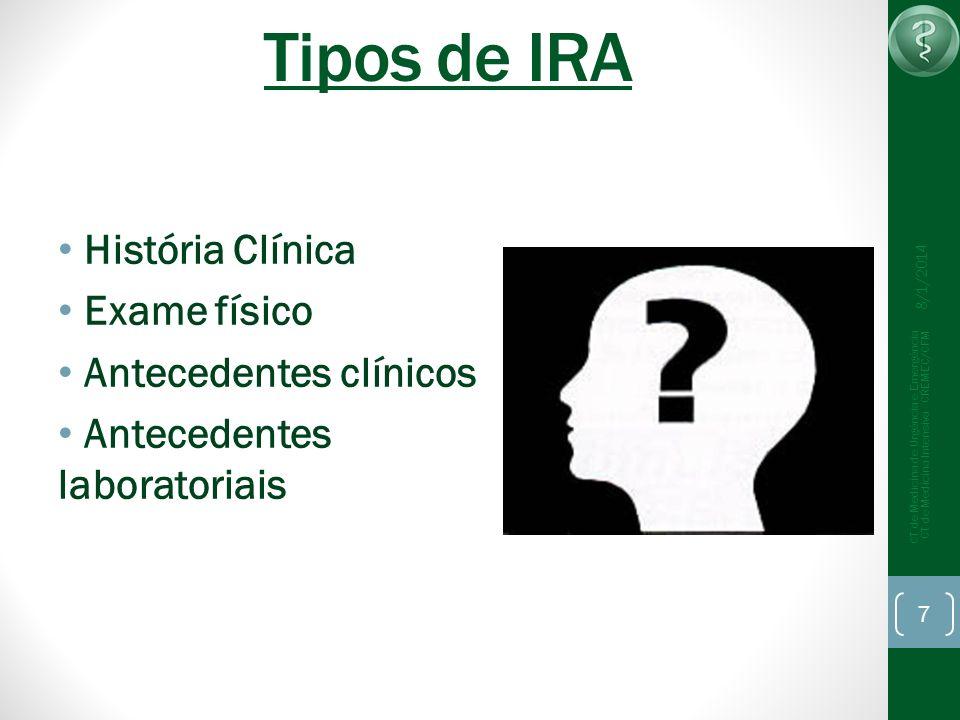 Tipos de IRA História Clínica Exame físico Antecedentes clínicos