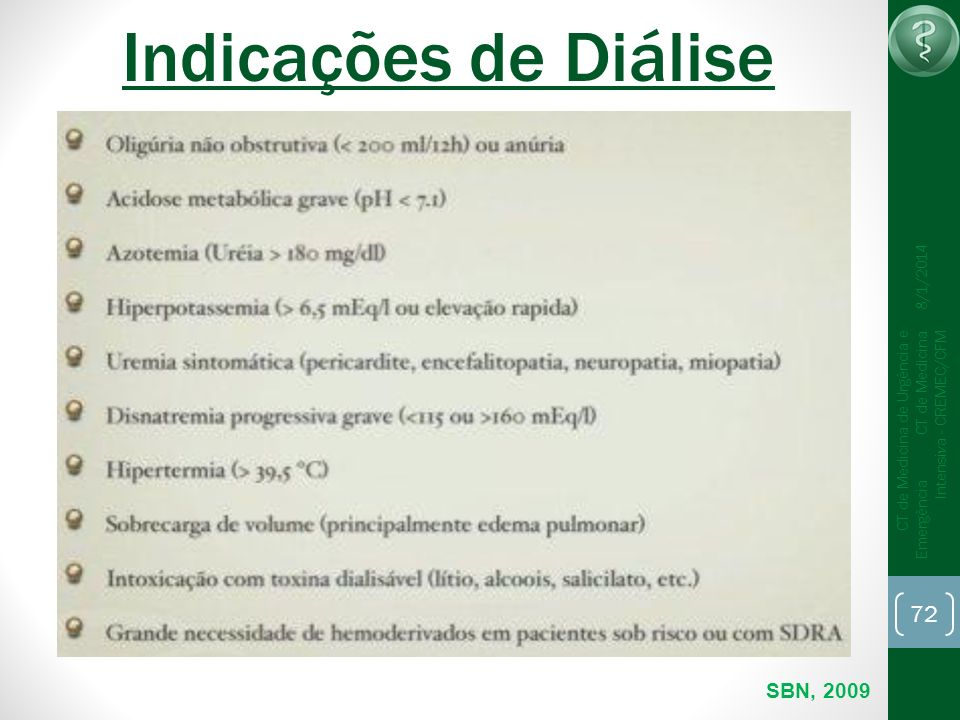 Indicações de Diálise SBN, 2009 25/03/2017