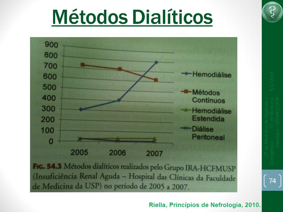 Métodos Dialíticos Riella, Princípios de Nefrologia, 2010. 25/03/2017