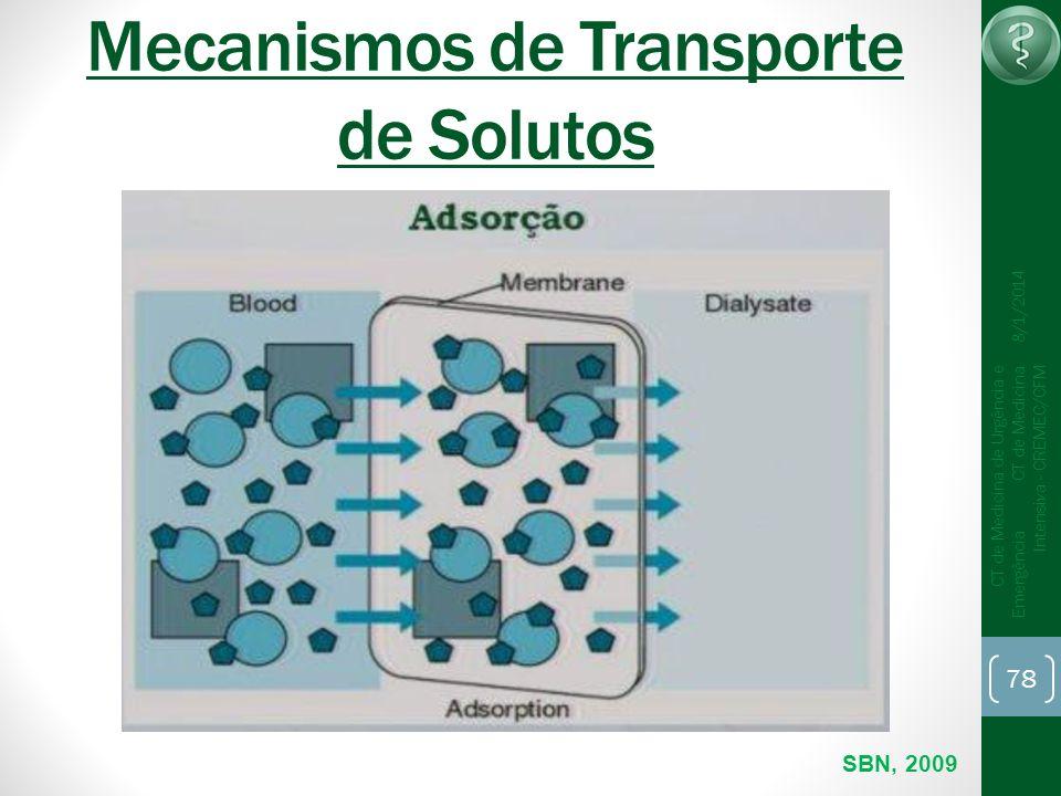 Mecanismos de Transporte de Solutos