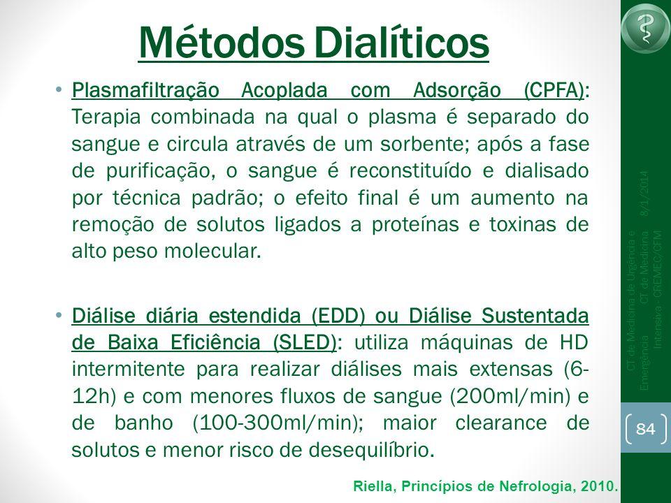 Métodos Dialíticos