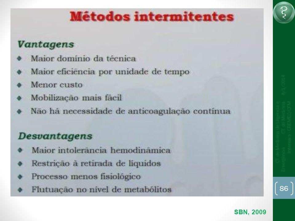 25/03/2017CT de Medicina de Urgência e Emergência CT de Medicina Intensiva - CREMEC/CFM.