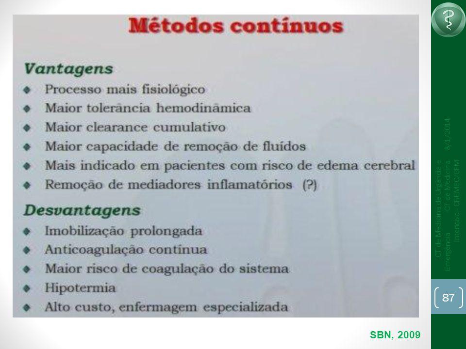 25/03/2017 CT de Medicina de Urgência e Emergência CT de Medicina Intensiva - CREMEC/CFM.