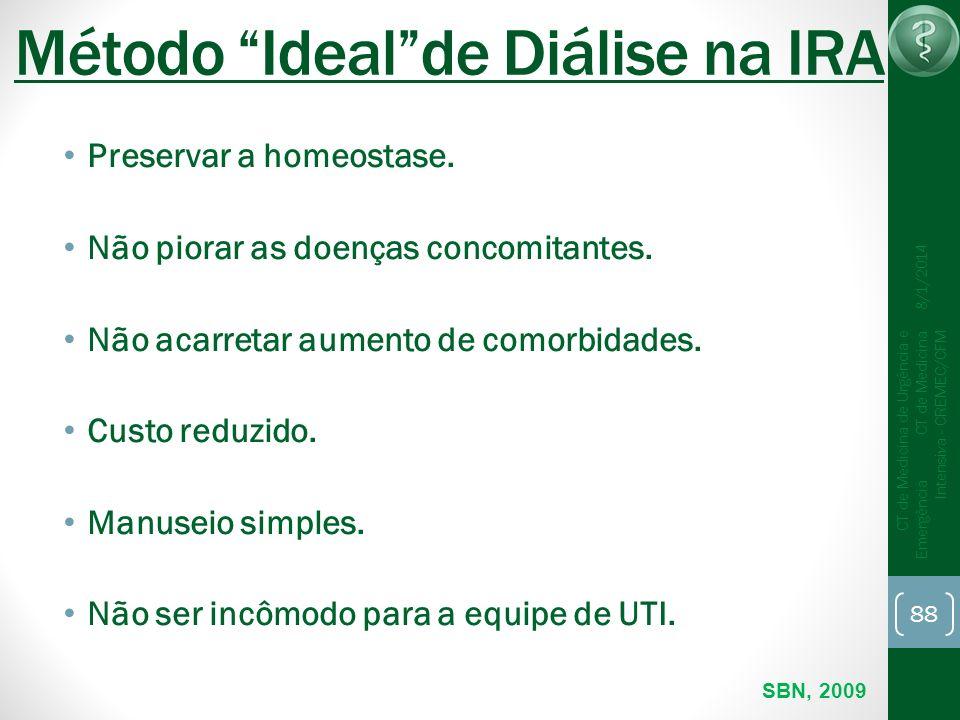 Método Ideal de Diálise na IRA