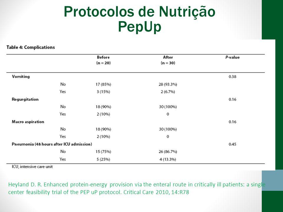 Protocolos de Nutrição PepUp