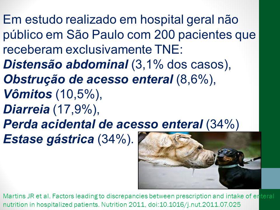 Distensão abdominal (3,1% dos casos),