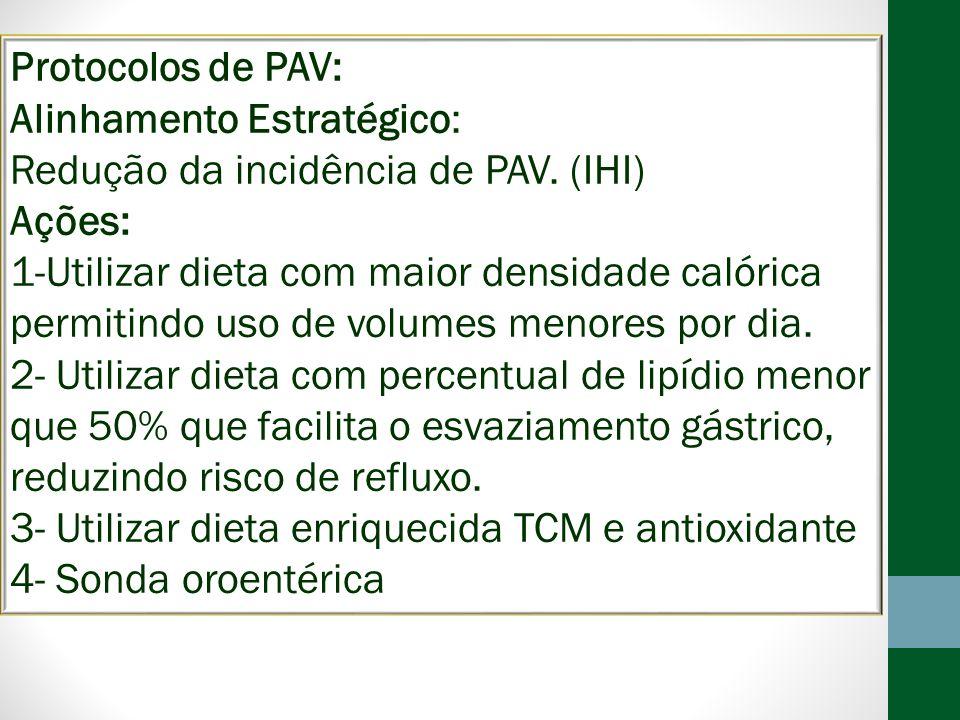 Protocolos de PAV: Alinhamento Estratégico: Redução da incidência de PAV. (IHI) Ações:
